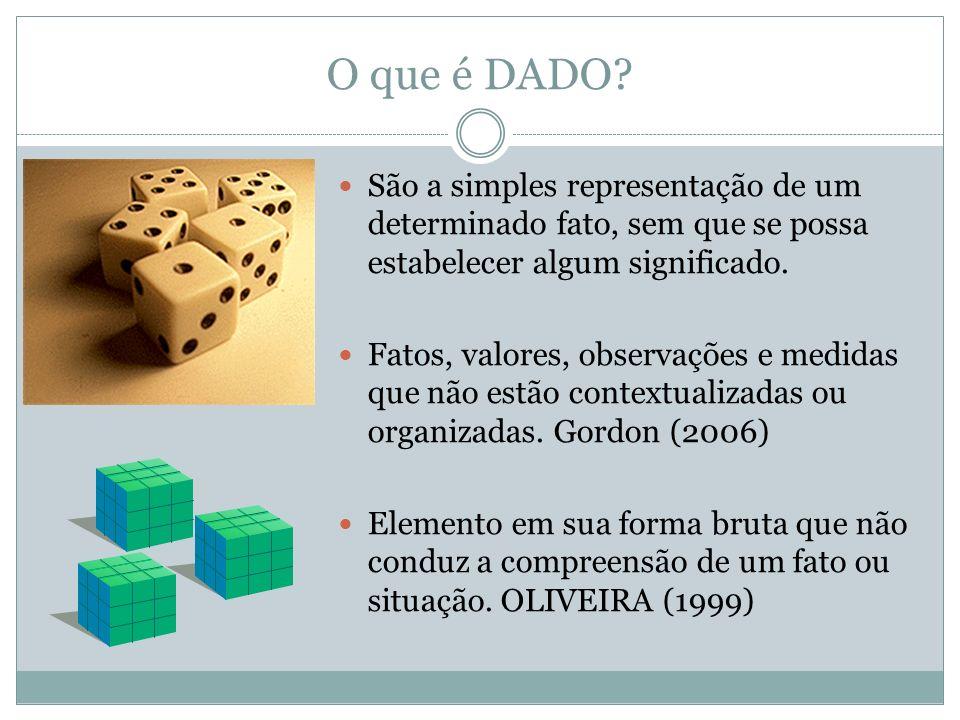O que é DADO São a simples representação de um determinado fato, sem que se possa estabelecer algum significado.