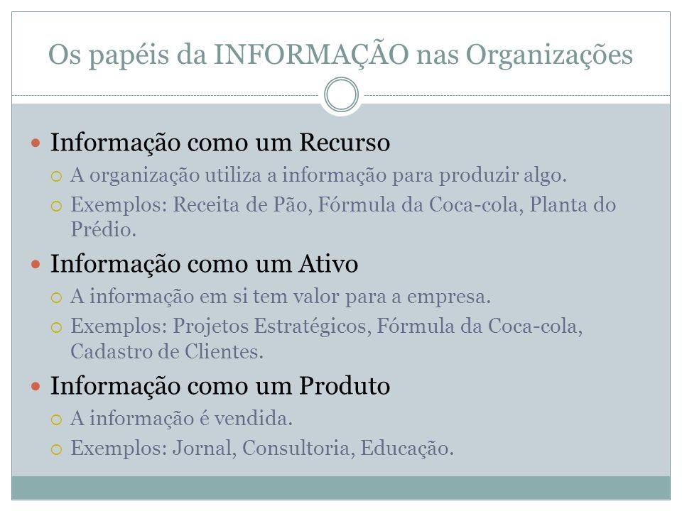 Os papéis da INFORMAÇÃO nas Organizações