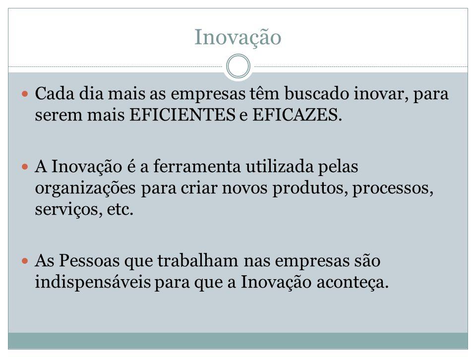 Inovação Cada dia mais as empresas têm buscado inovar, para serem mais EFICIENTES e EFICAZES.
