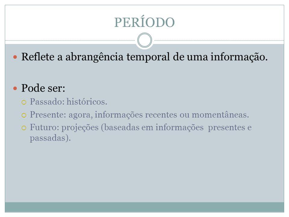 PERÍODO Reflete a abrangência temporal de uma informação. Pode ser: