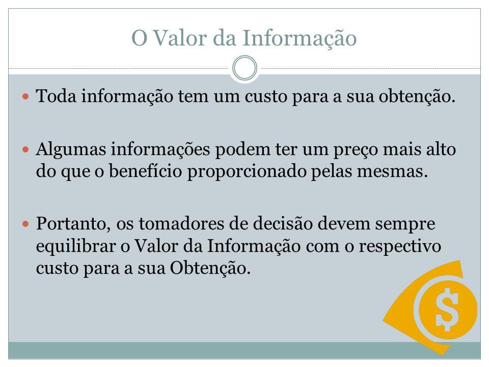 O Valor da Informação Toda informação tem um custo para a sua obtenção.