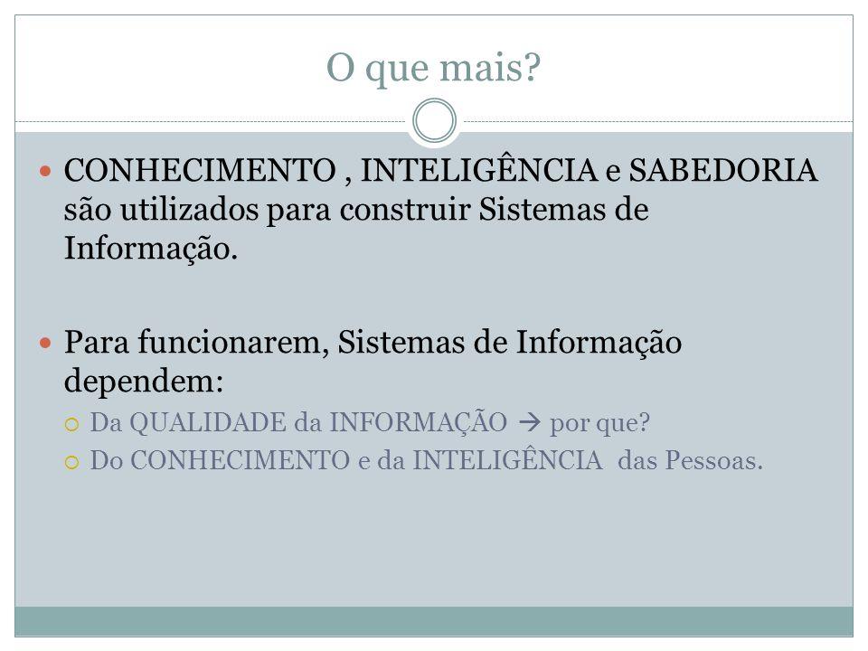 O que mais CONHECIMENTO , INTELIGÊNCIA e SABEDORIA são utilizados para construir Sistemas de Informação.