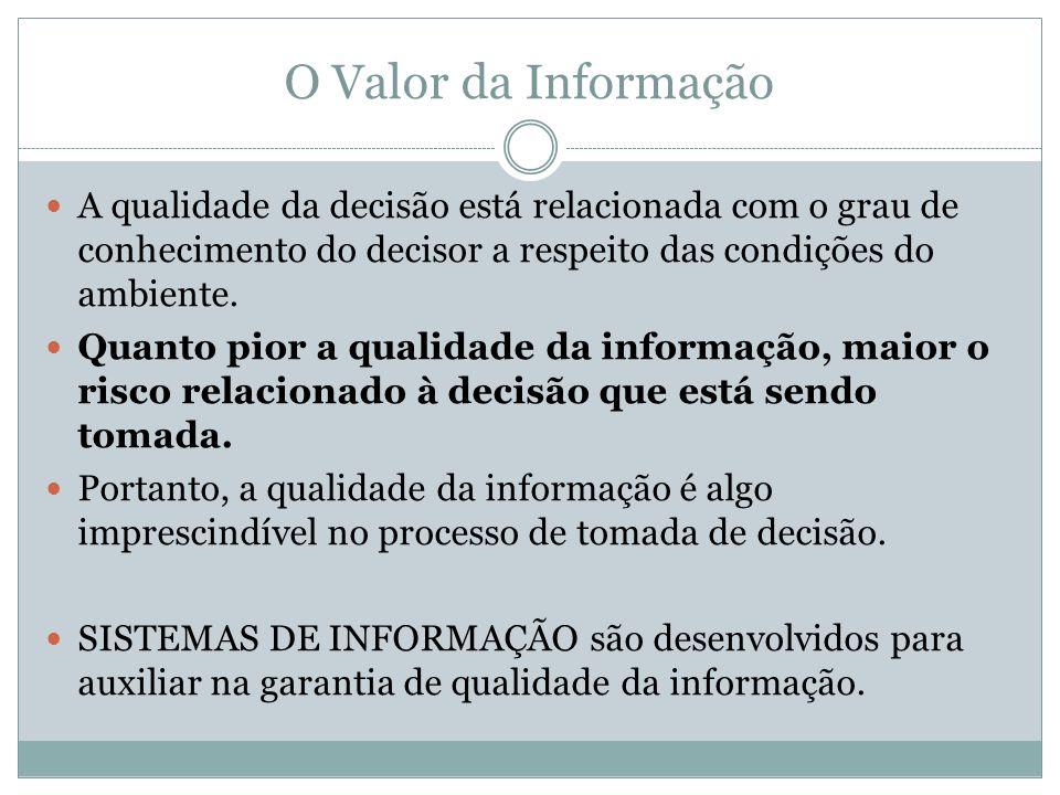 O Valor da Informação A qualidade da decisão está relacionada com o grau de conhecimento do decisor a respeito das condições do ambiente.