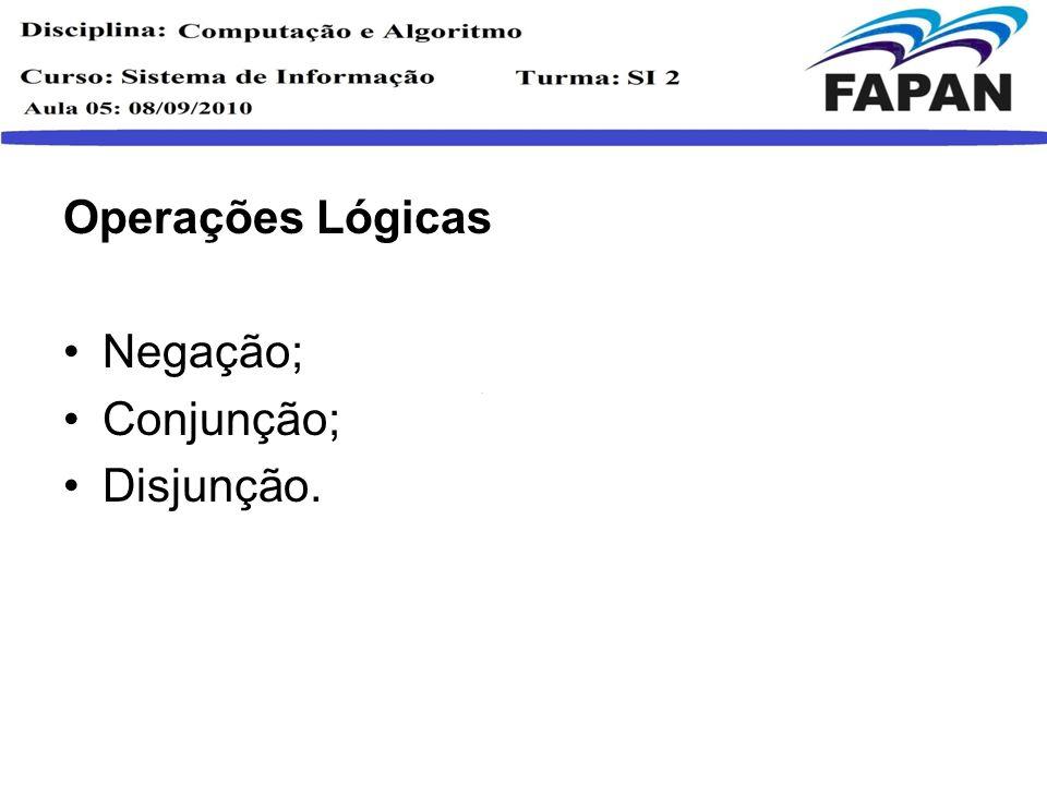 Operações Lógicas Negação; Conjunção; Disjunção.
