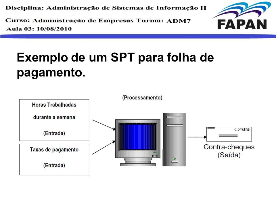 Exemplo de um SPT para folha de pagamento.