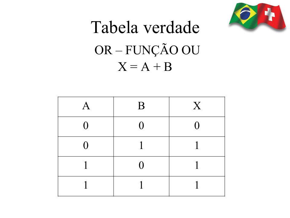 Tabela verdade OR – FUNÇÃO OU X = A + B