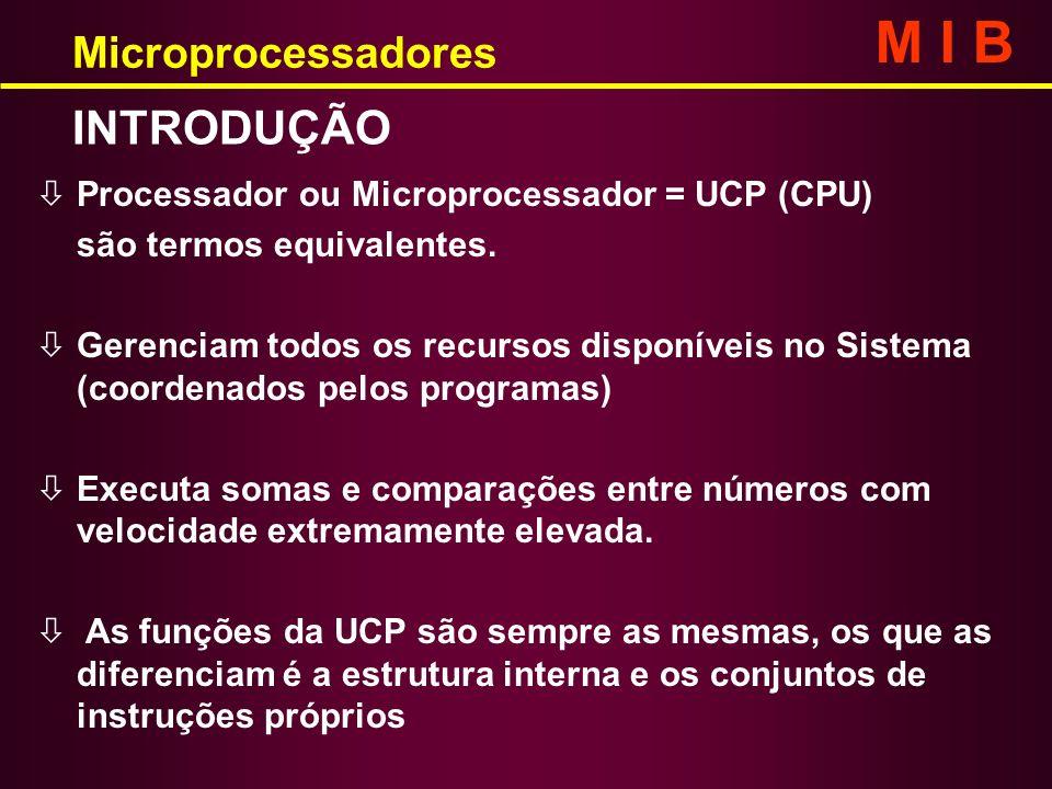 M I B INTRODUÇÃO Microprocessadores