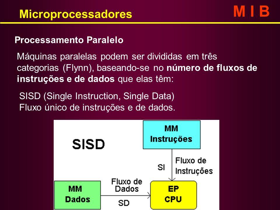 M I B Microprocessadores Processamento Paralelo