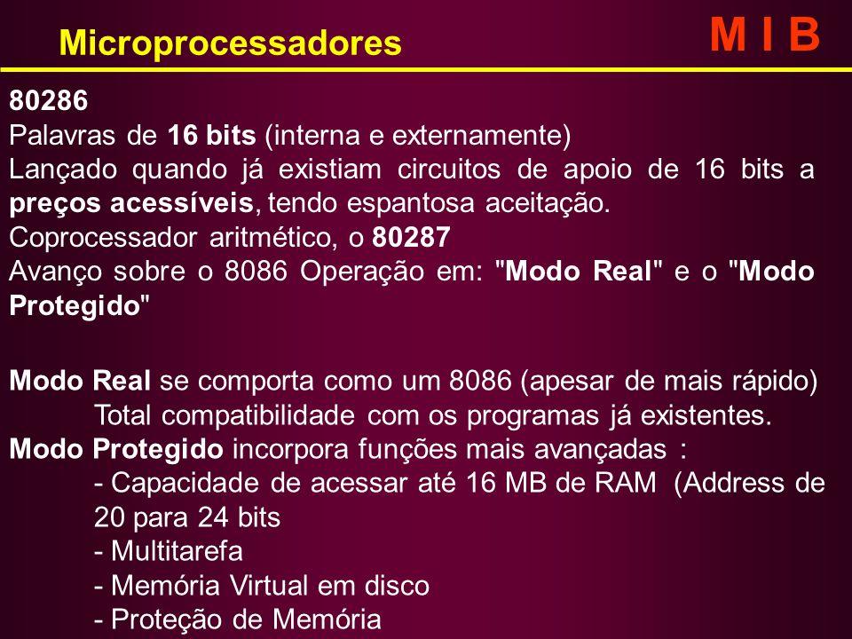 M I B Microprocessadores 80286