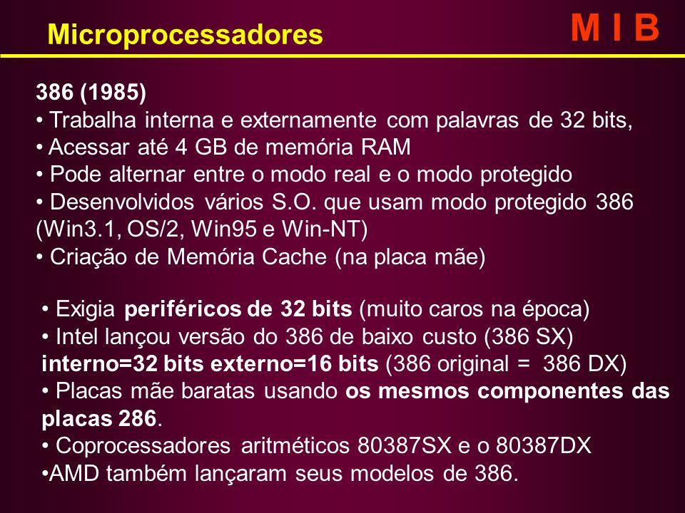 M I B Microprocessadores 386 (1985)