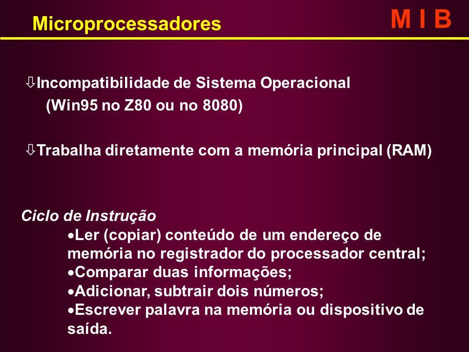 M I B Microprocessadores Incompatibilidade de Sistema Operacional