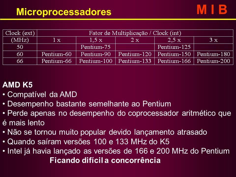 M I B Microprocessadores AMD K5 Compatível da AMD