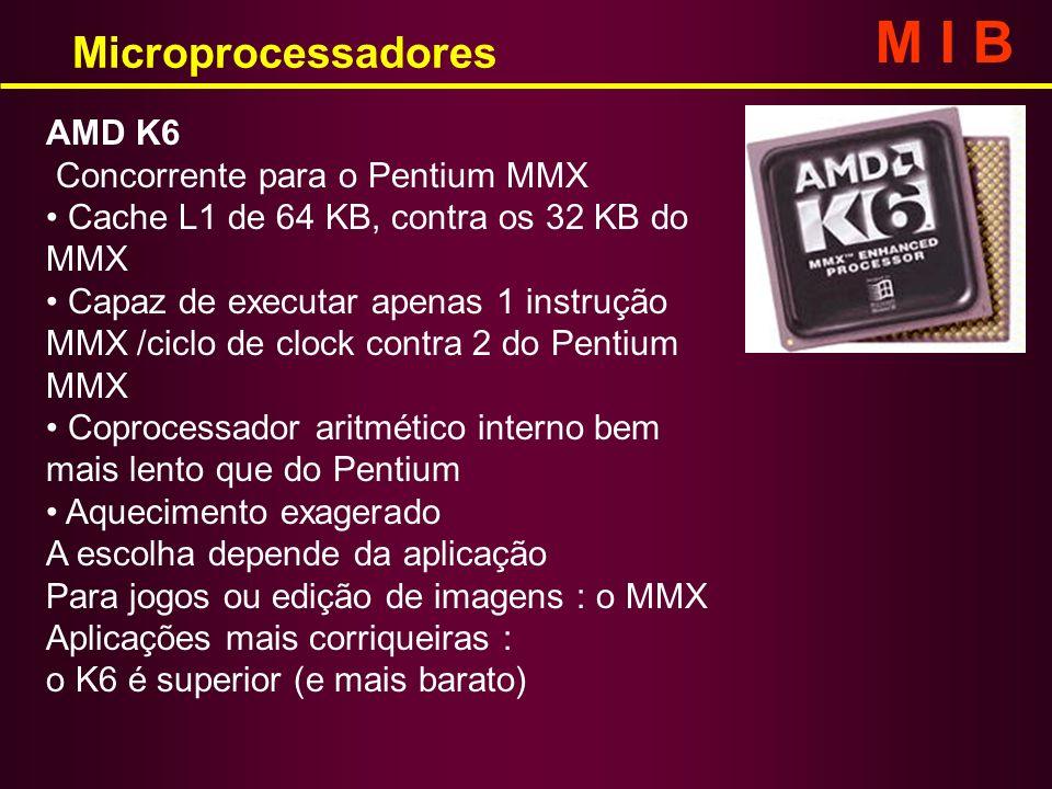 M I B Microprocessadores AMD K6 Concorrente para o Pentium MMX