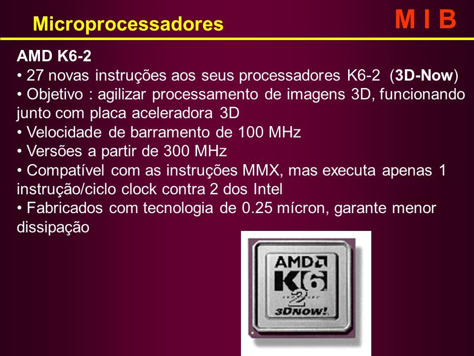 M I B Microprocessadores AMD K6-2