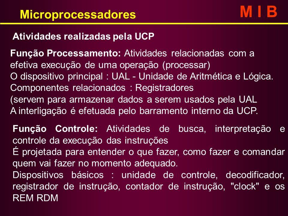 M I B Microprocessadores Atividades realizadas pela UCP