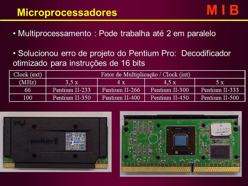 M I B Microprocessadores