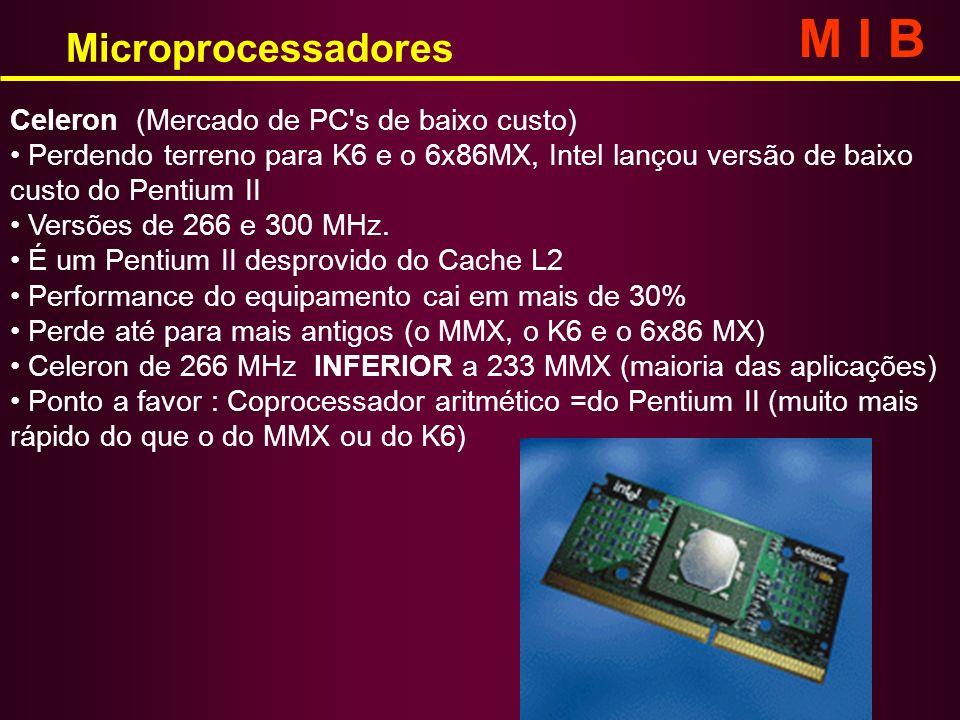 M I B Microprocessadores Celeron (Mercado de PC s de baixo custo)