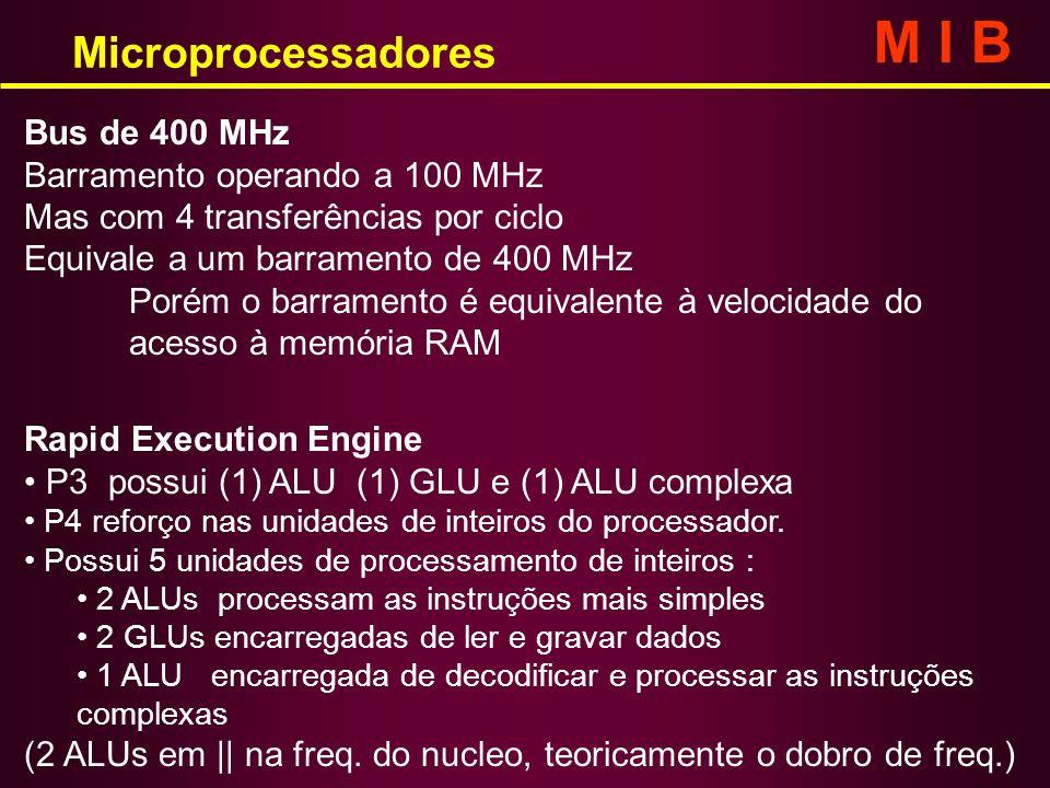 M I B Microprocessadores Bus de 400 MHz Barramento operando a 100 MHz