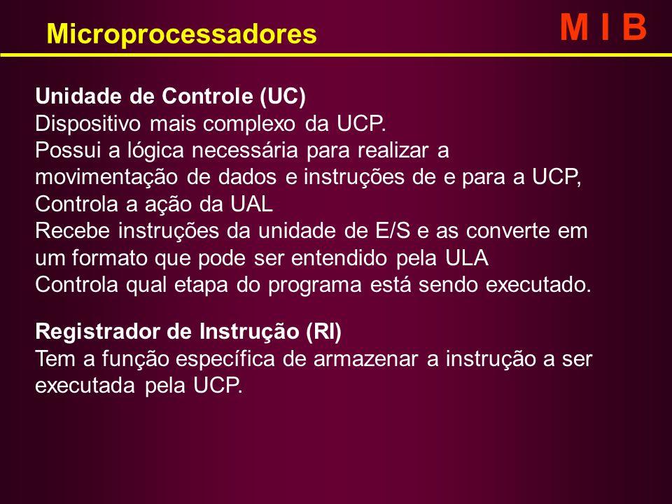 M I B Microprocessadores Unidade de Controle (UC)