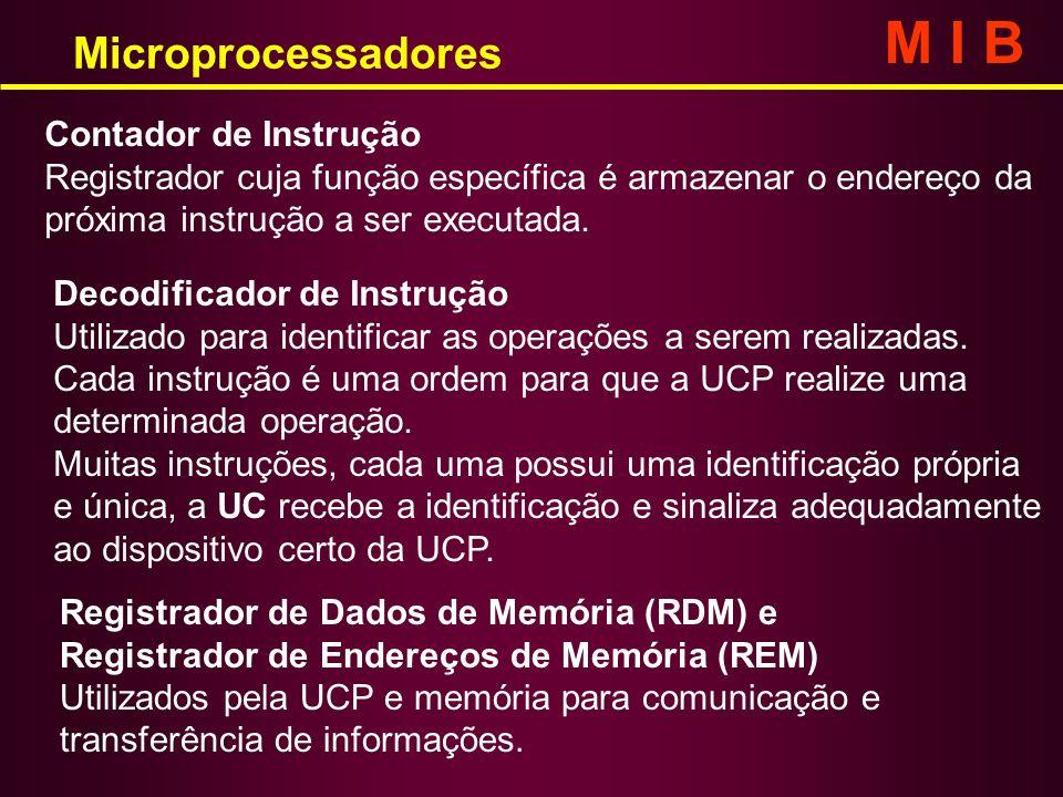 M I B Microprocessadores Contador de Instrução
