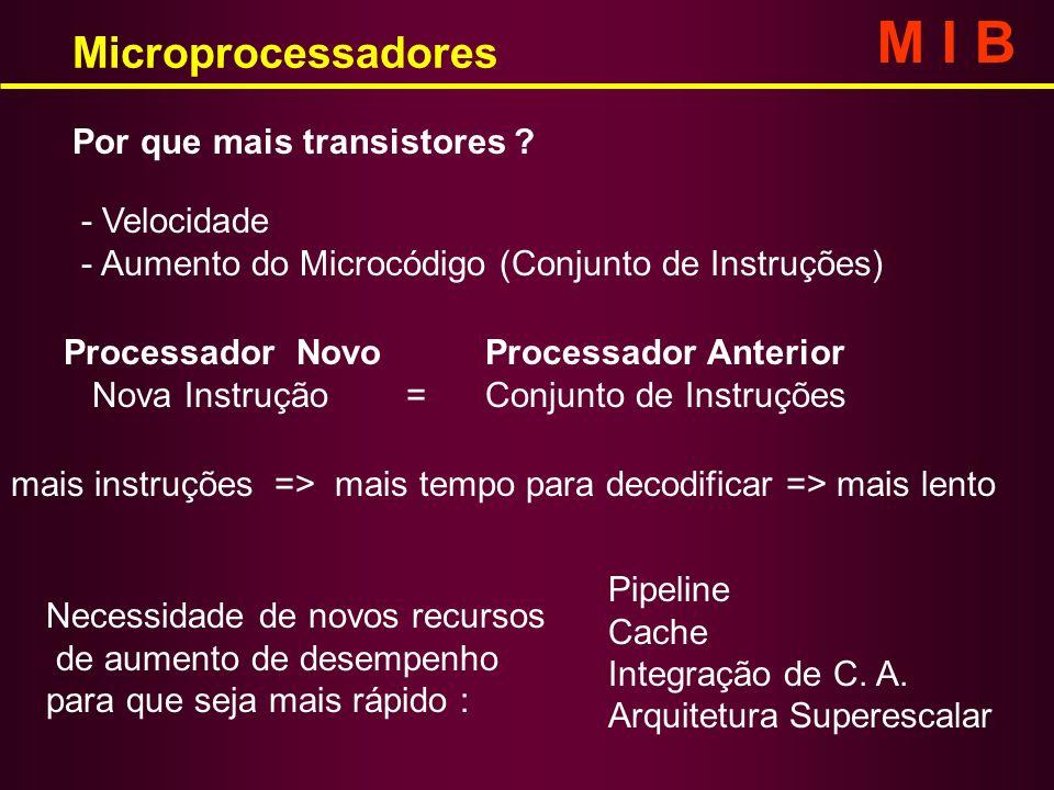 M I B Microprocessadores Por que mais transistores - Velocidade
