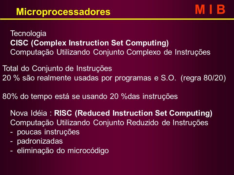 M I B Microprocessadores Tecnologia