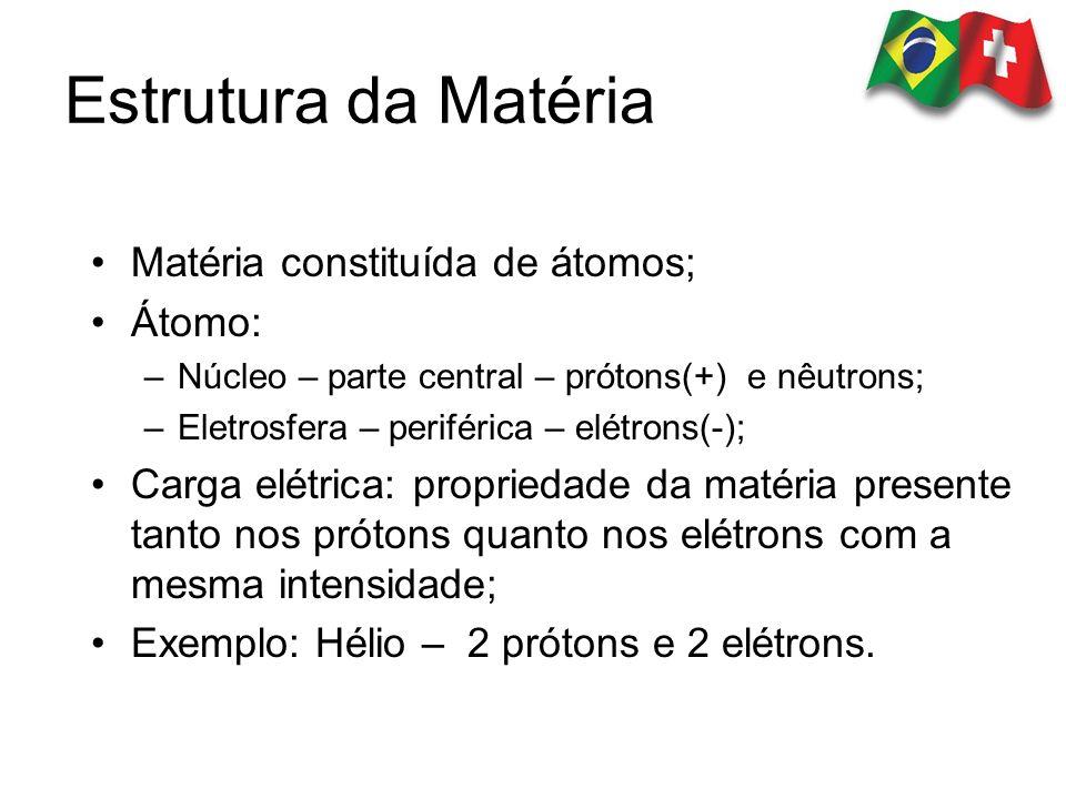 Estrutura da Matéria Matéria constituída de átomos; Átomo: