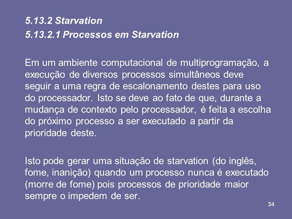 5.13.2 Starvation 5.13.2.1 Processos em Starvation.