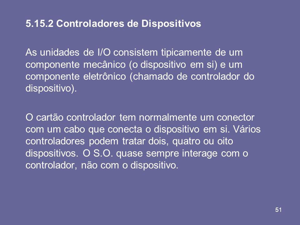 5.15.2 Controladores de Dispositivos