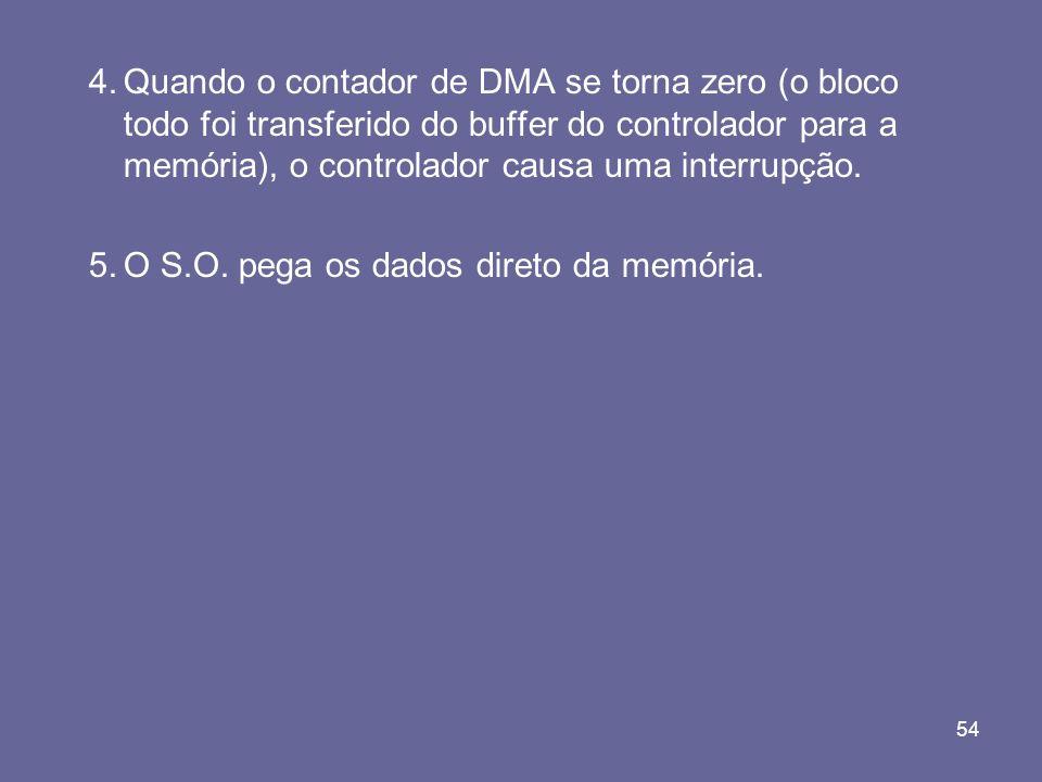 Quando o contador de DMA se torna zero (o bloco todo foi transferido do buffer do controlador para a memória), o controlador causa uma interrupção.