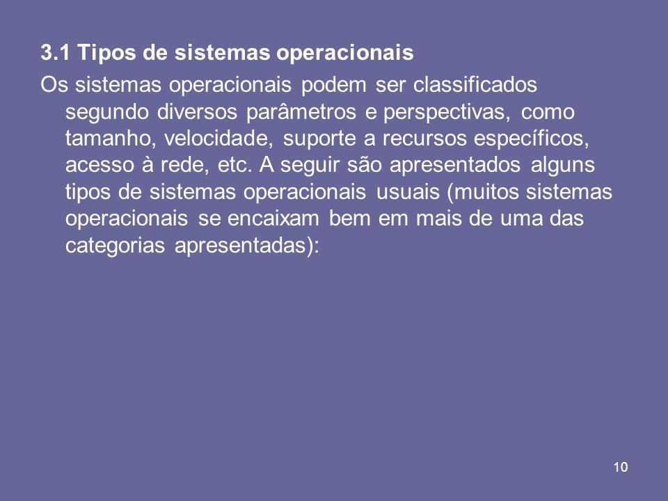 3.1 Tipos de sistemas operacionais