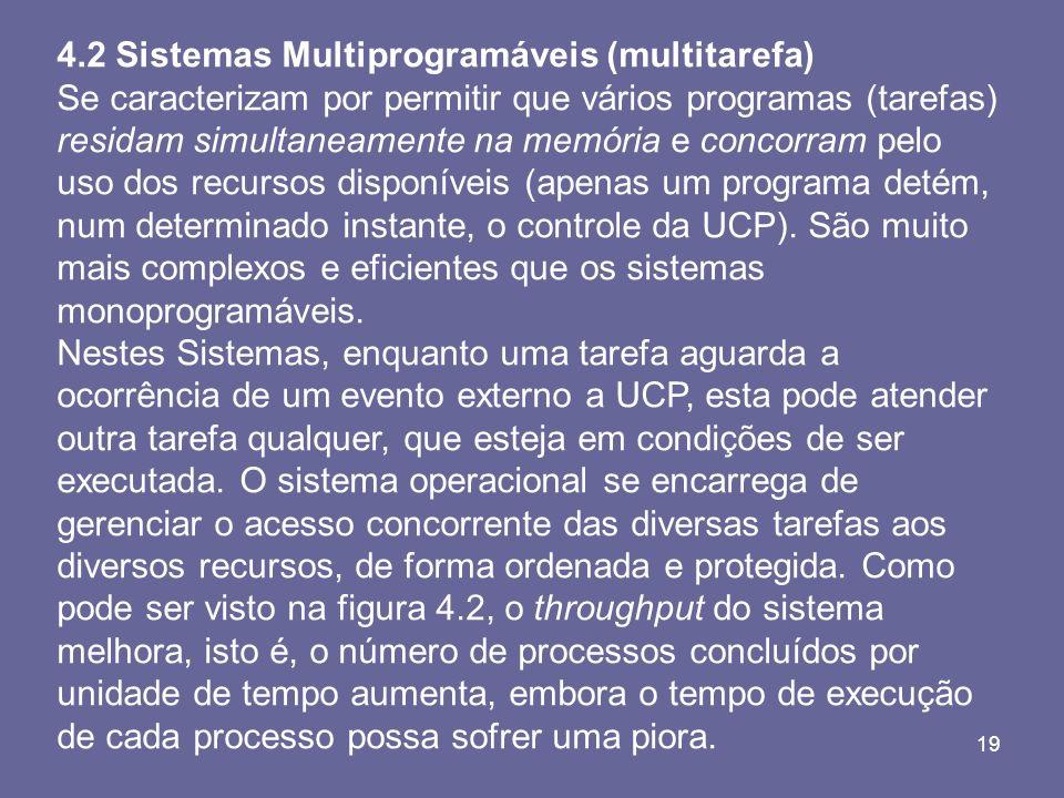 4.2 Sistemas Multiprogramáveis (multitarefa)