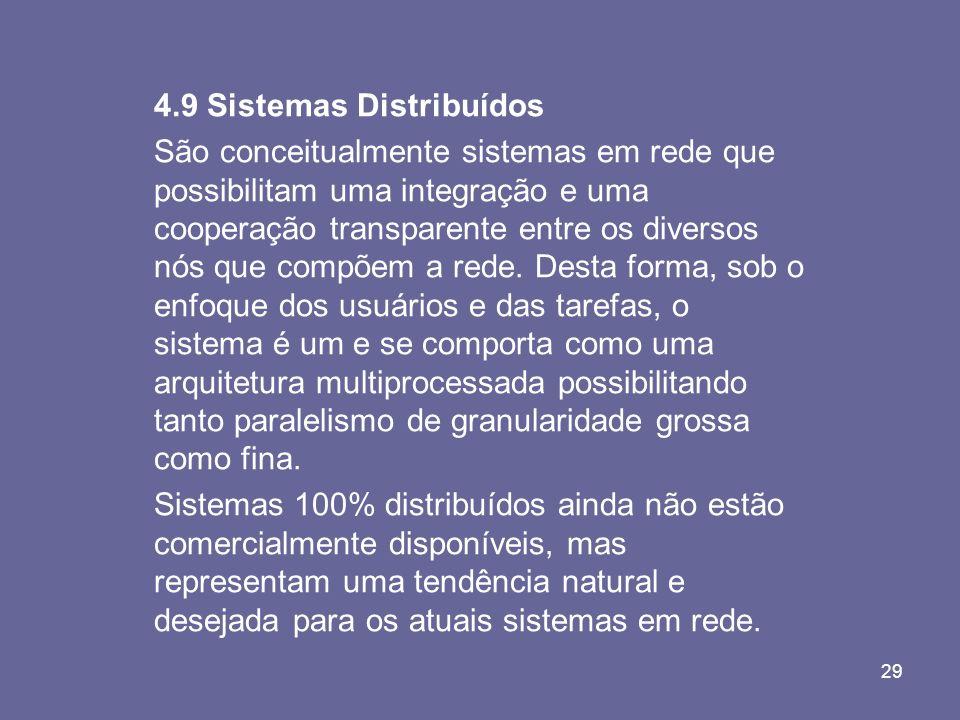 4.9 Sistemas Distribuídos