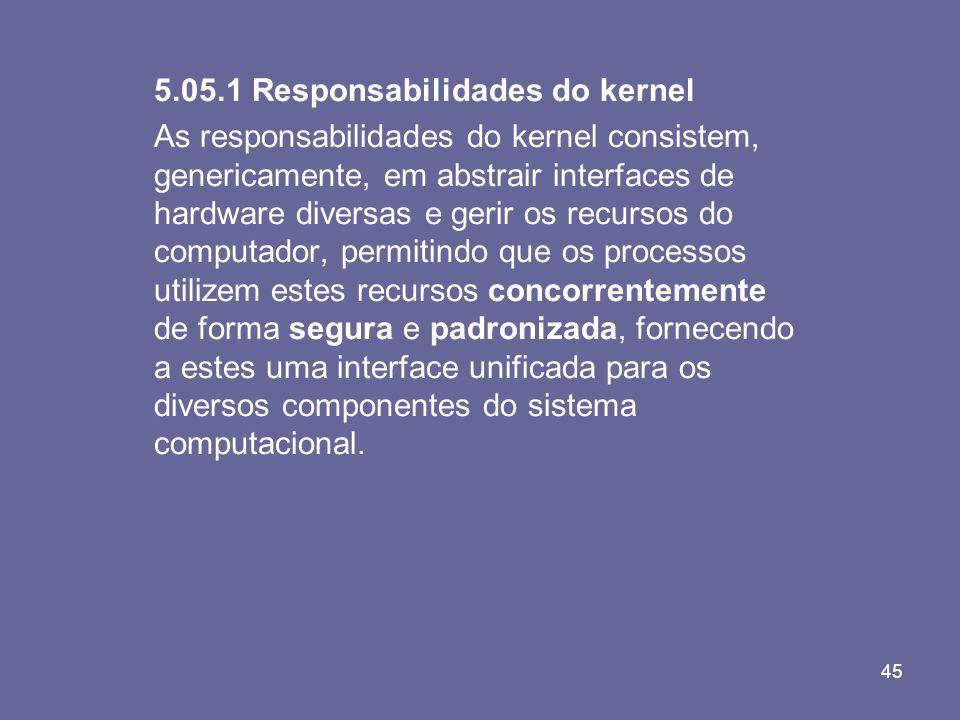 5.05.1 Responsabilidades do kernel
