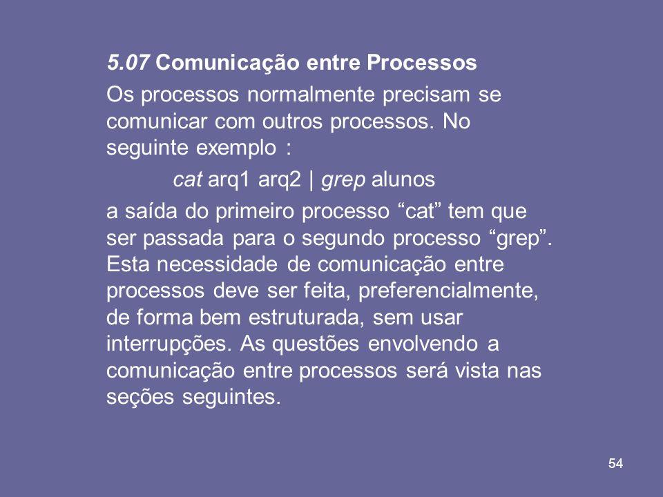 5.07 Comunicação entre Processos