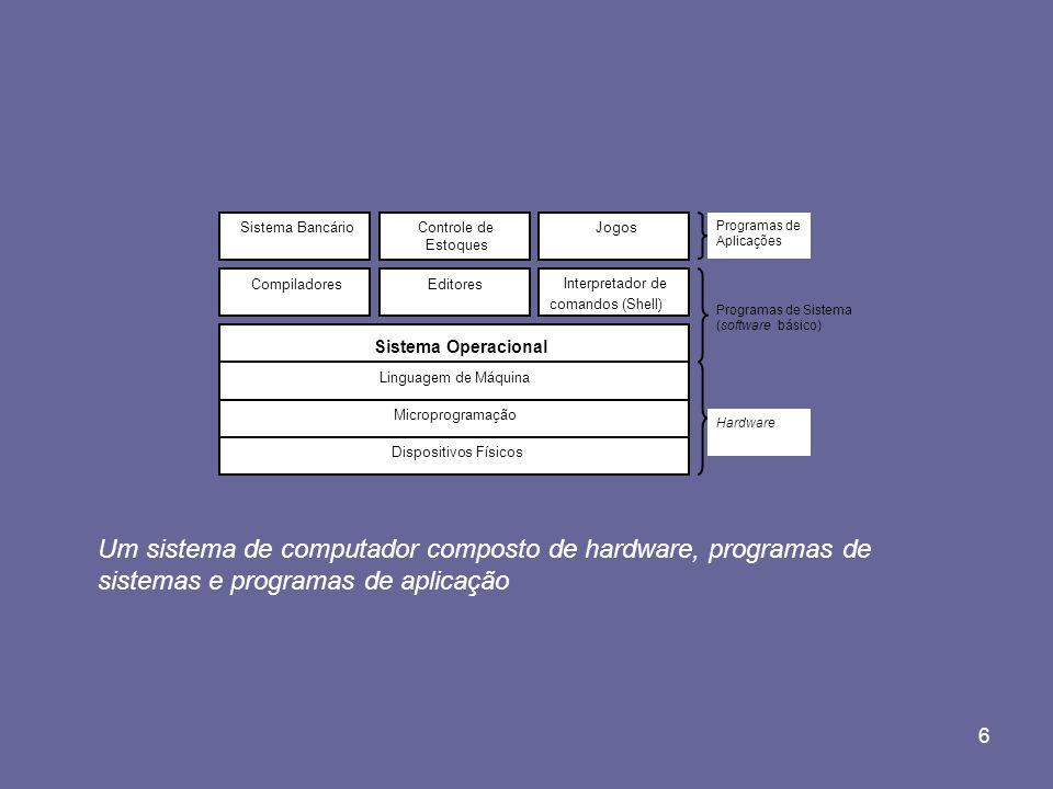 Sistema Bancário Controle de. Estoques. Jogos. Compiladores. Editores. Interpretador de. comandos (Shell)