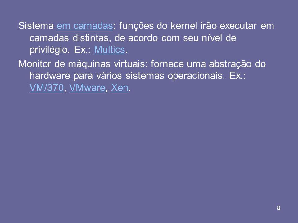Sistema em camadas: funções do kernel irão executar em camadas distintas, de acordo com seu nível de privilégio. Ex.: Multics.