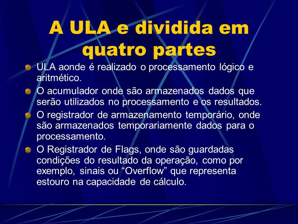 A ULA e dividida em quatro partes