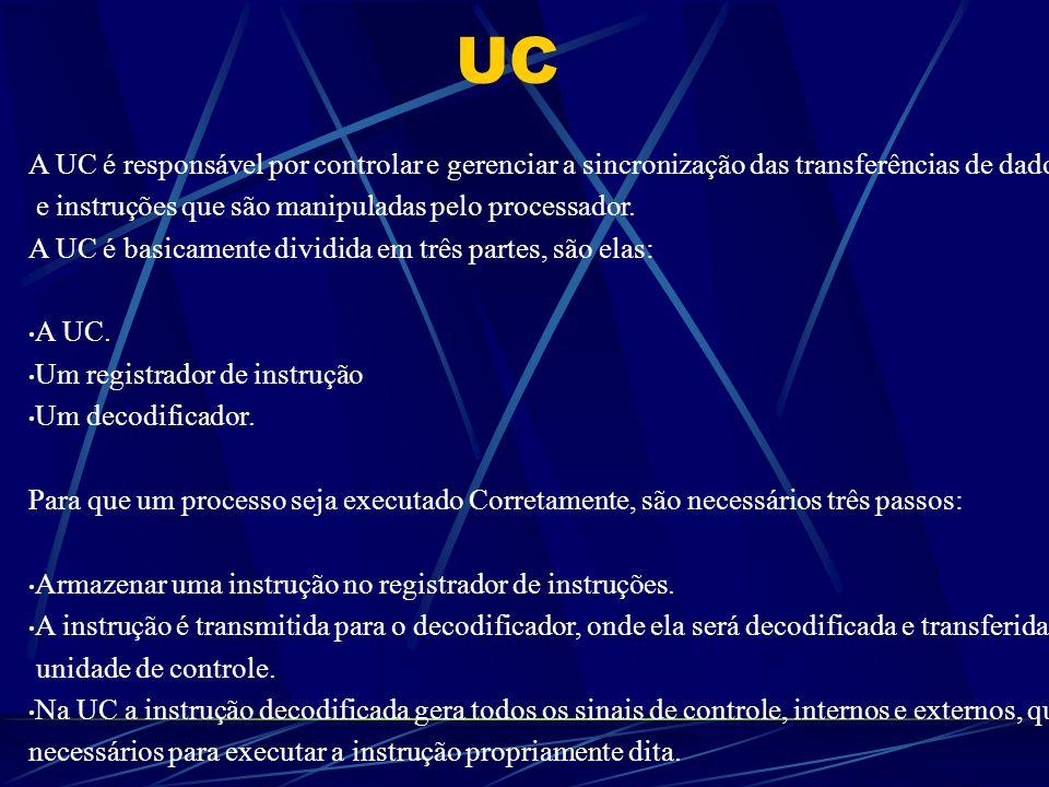 UC A UC é responsável por controlar e gerenciar a sincronização das transferências de dados. e instruções que são manipuladas pelo processador.