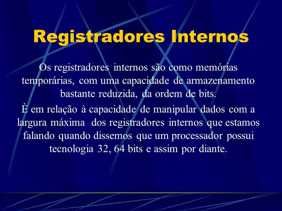 Registradores Internos
