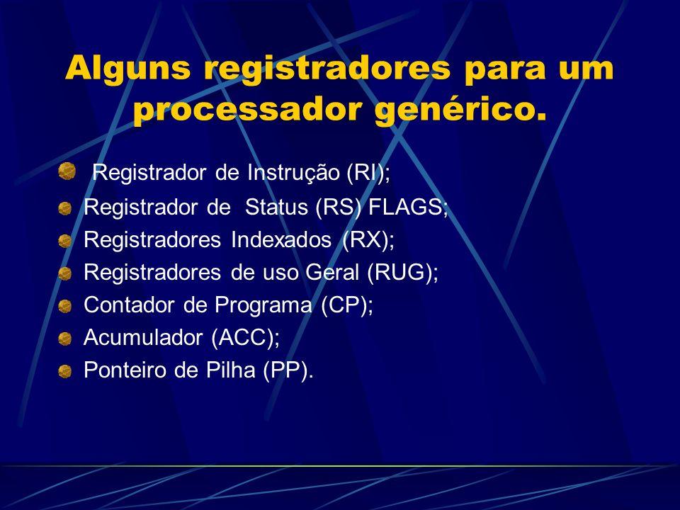 Alguns registradores para um processador genérico.