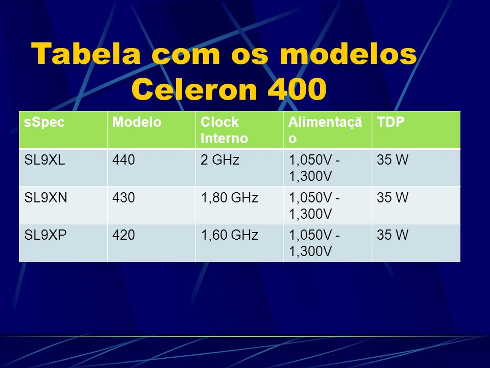 Tabela com os modelos Celeron 400 sSpec Modelo Clock Interno