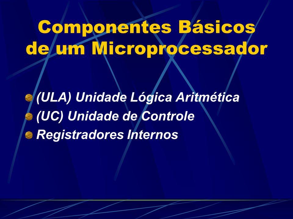 Componentes Básicos de um Microprocessador