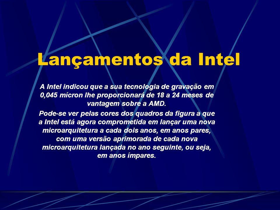 Lançamentos da Intel A Intel indicou que a sua tecnologia de gravação em 0,045 mícron lhe proporcionará de 18 a 24 meses de vantagem sobre a AMD.