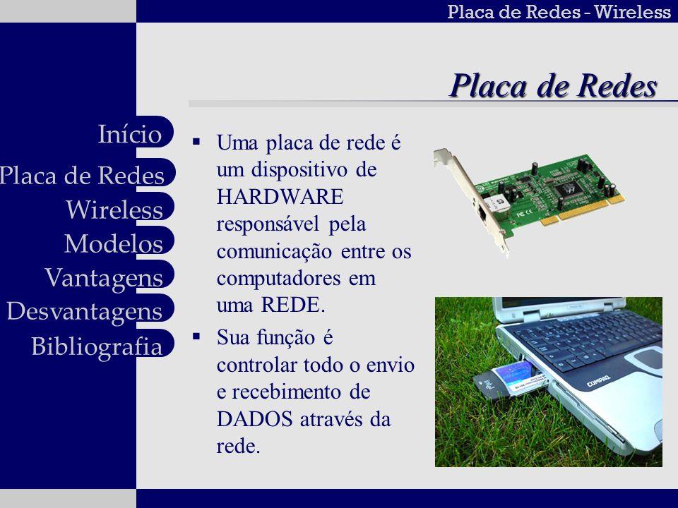 Placa de Redes Uma placa de rede é um dispositivo de HARDWARE responsável pela comunicação entre os computadores em uma REDE.