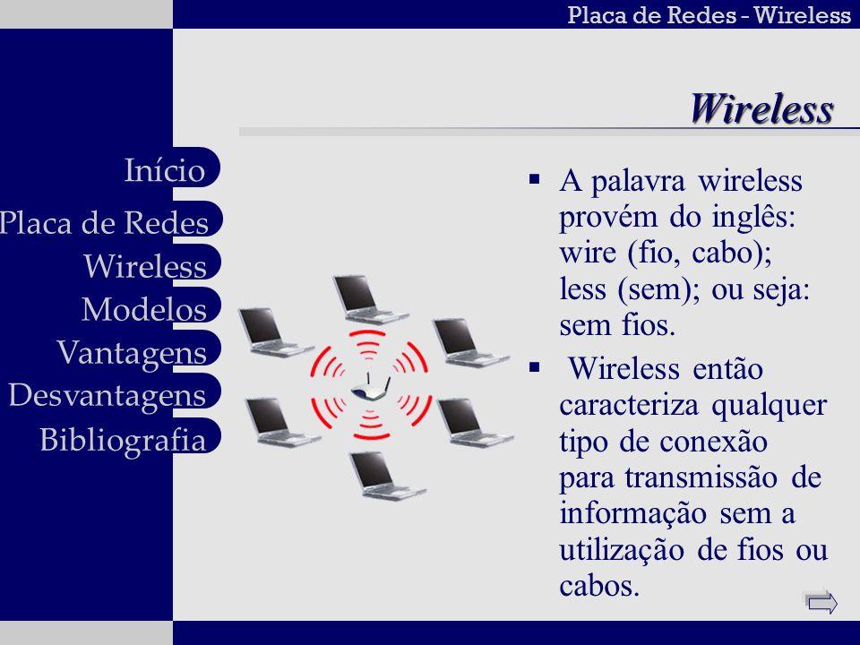 Wireless A palavra wireless provém do inglês: wire (fio, cabo); less (sem); ou seja: sem fios.