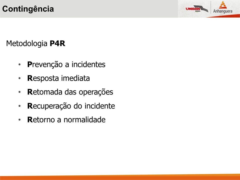 Contingência Metodologia P4R Prevenção a incidentes Resposta imediata