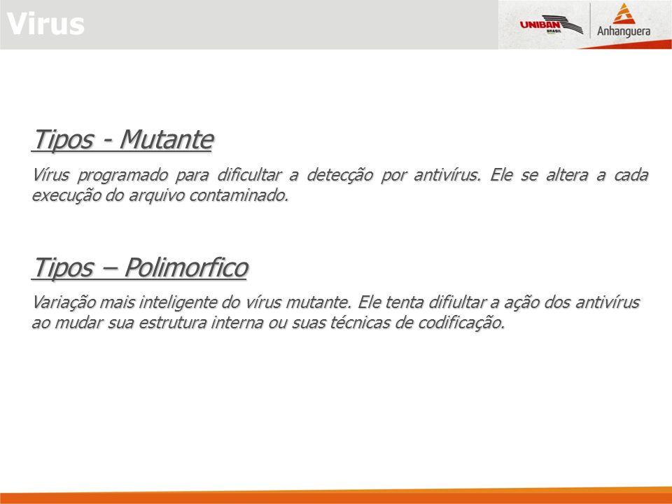 Virus Tipos - Mutante Tipos – Polimorfico