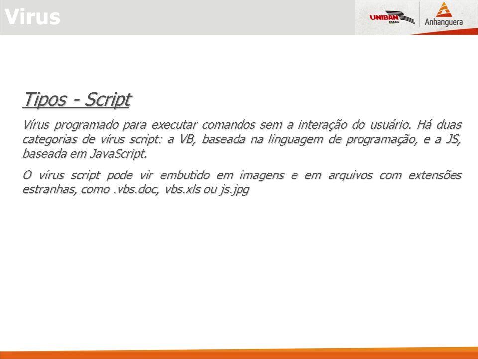 Virus Tipos - Script.