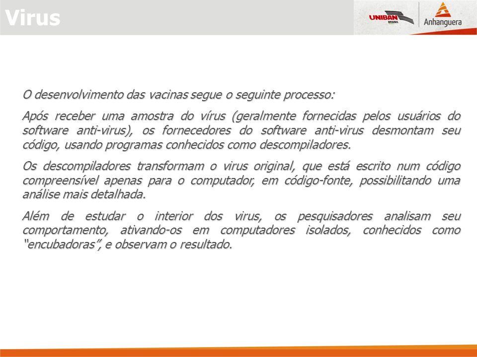 Virus O desenvolvimento das vacinas segue o seguinte processo: